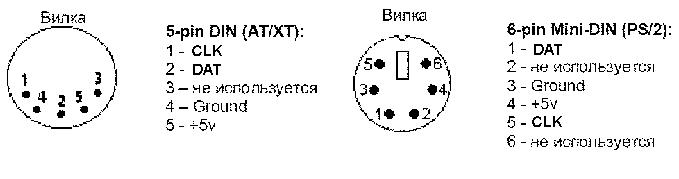 http://abzac.retropc.ru/images/i25_keyb5.png